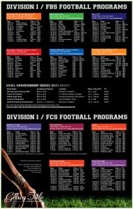 2013TexasCollegeFootballSchedule-3
